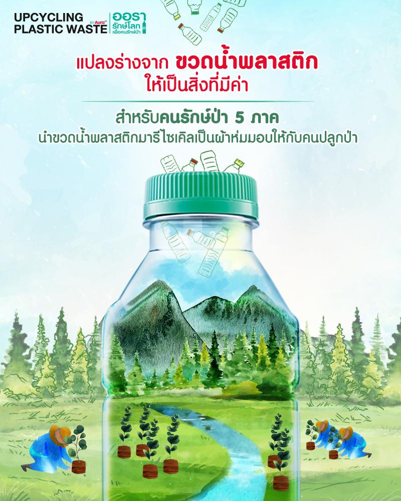 Upcycling Plastic Waste (ออรารักษ์โลก...เพื่อคนรักษ์ป่า)